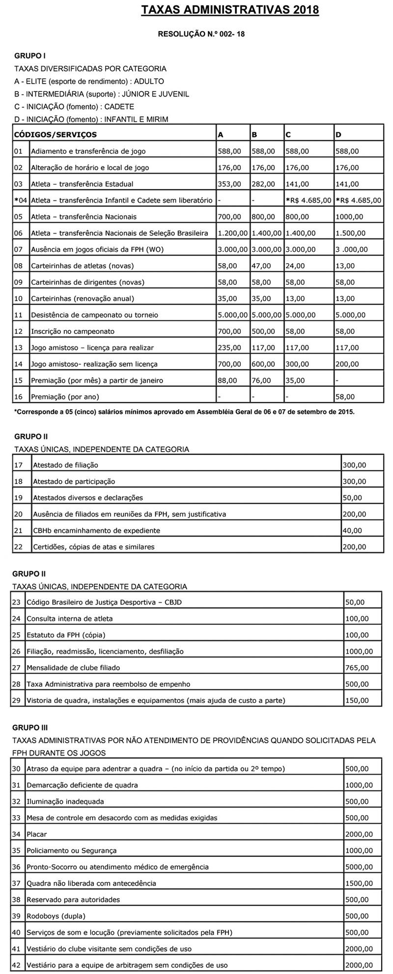 taxas_administrativas_fphand_2018